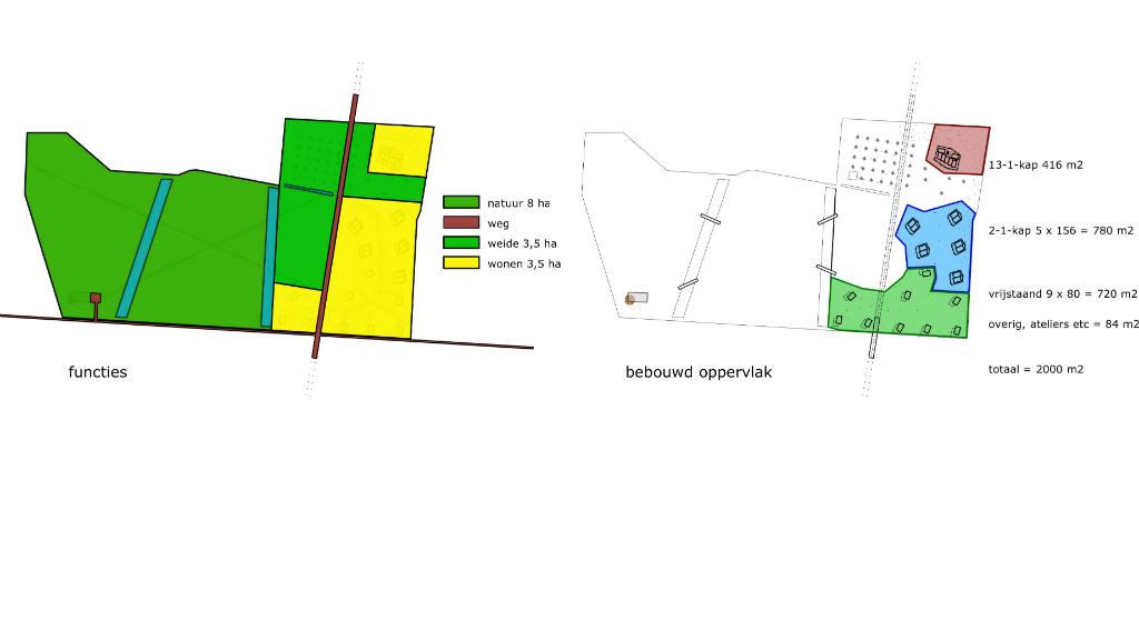 diagrammen vliegpark bergen